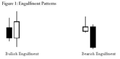 классические модели проглатывания